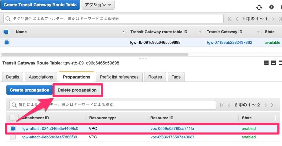 デフォルトのTransit Gateway Route TableのPropagationの削除
