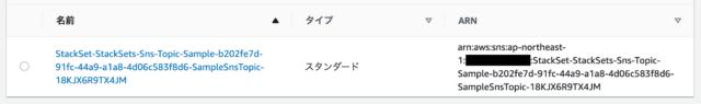 SNSトピックの様子(東京)