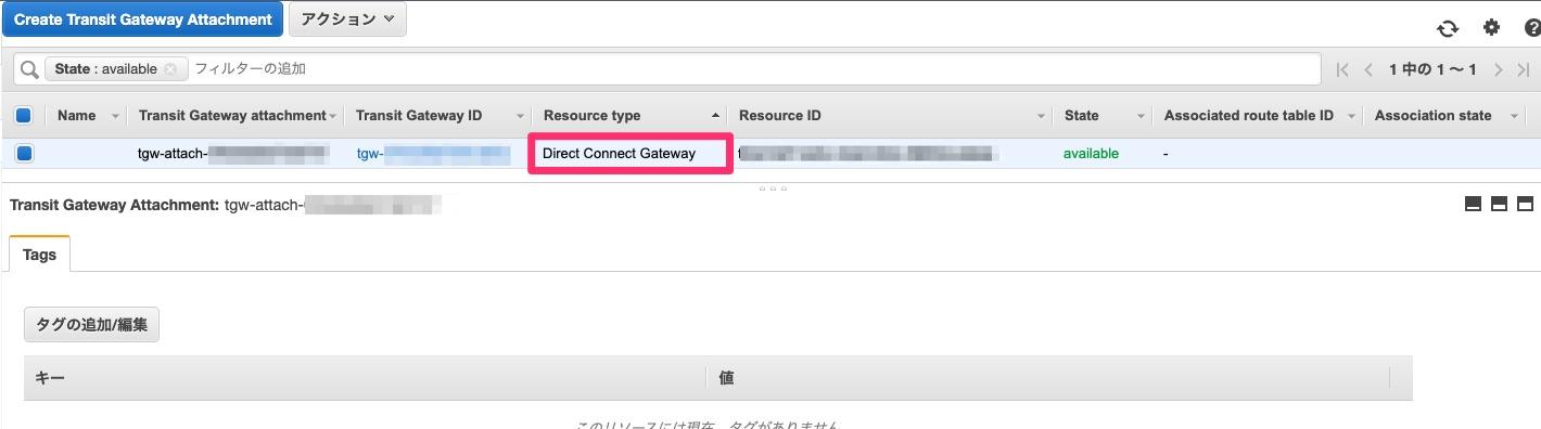 Direct Connect Gateway用のTransit Gateway Attachmentの確認